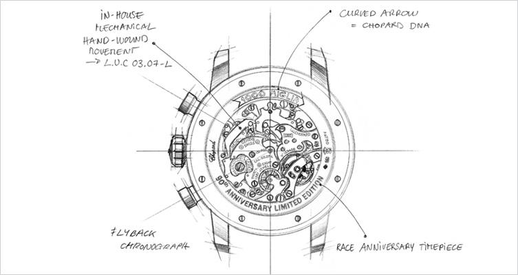 Mille Miglia Chopard 90 Anniversary Uhrwerk Zeichnung